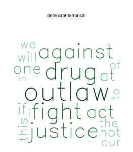 democrat-terrorism-wordcloud