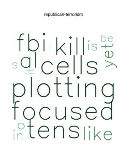republican-terrorism-wordcloud